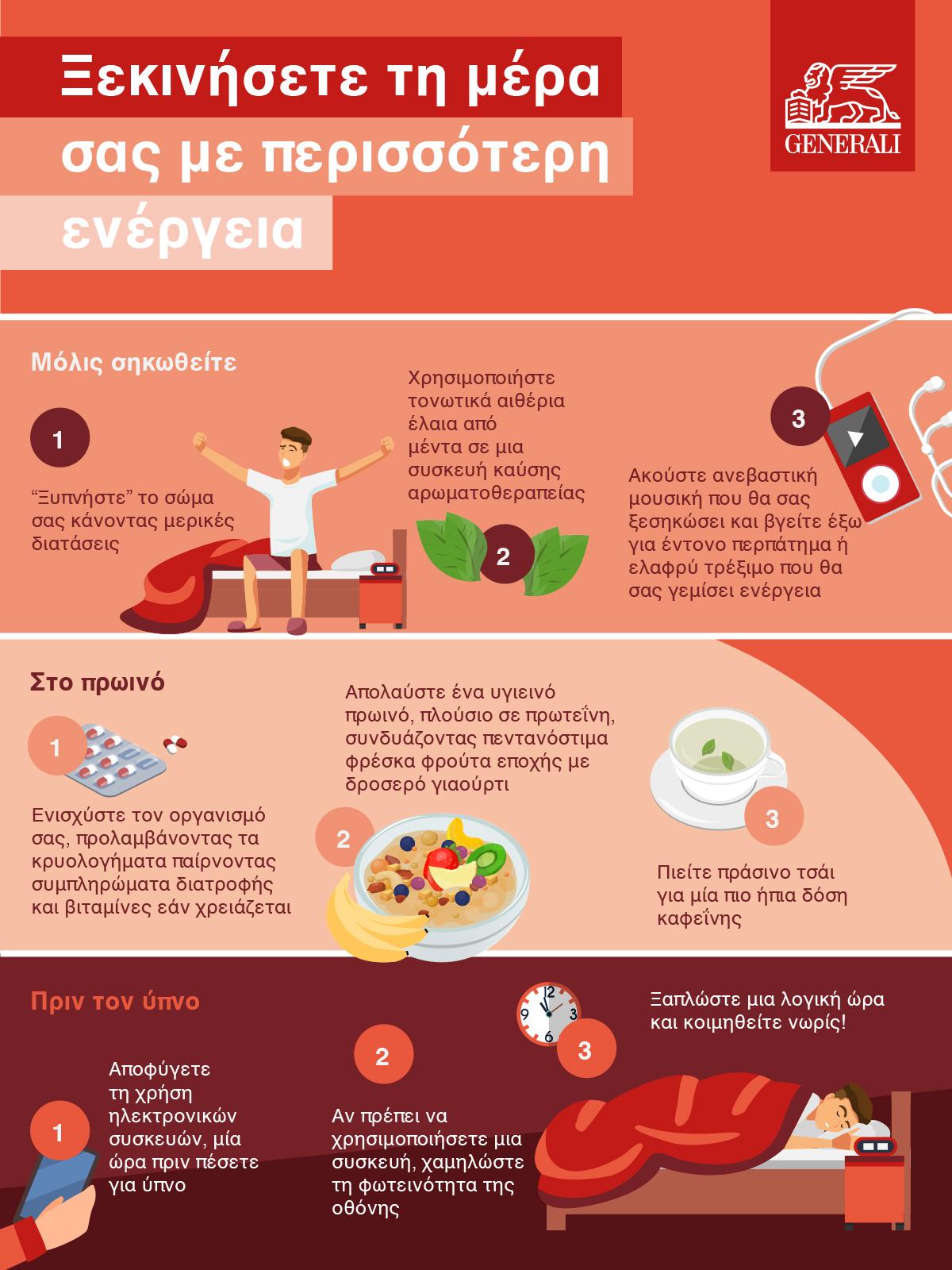Generali_Kickstart Your Day_Infographic_Greece.jpg