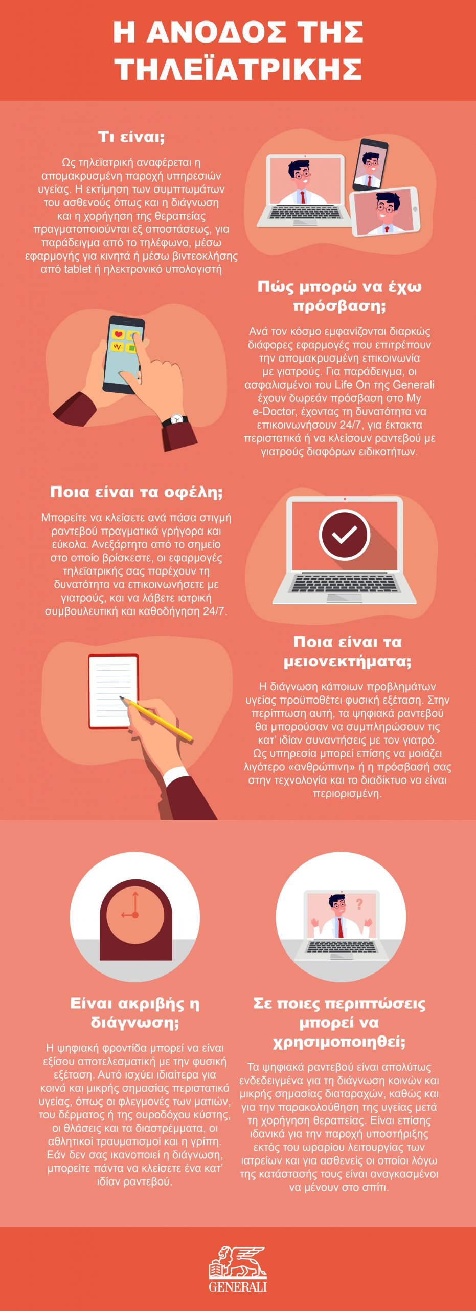 Generali_The Rise in Virtual Healthcare_Infographic_Greece_15.06.21 (4).jpg