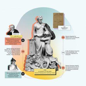 Η GENERALI ΠΡΟΛΑΜΒΑΝΕΙ ΤΟ ΕΥΡΩΠΑΙΚΟ ΚΡΑΤΟΣ ΠΡΟΝΟΙΑΣ