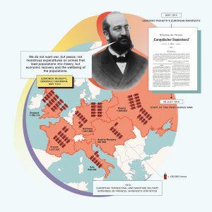 Η GENERALI ΓΙΑ ΤΗΝ ΕΥΡΩΠΗ: ΤΟ ΕΙΡΗΝΙΣΤΙΚΟ MANIFESTO ΤΟΥ EDMONDO RICHETTI